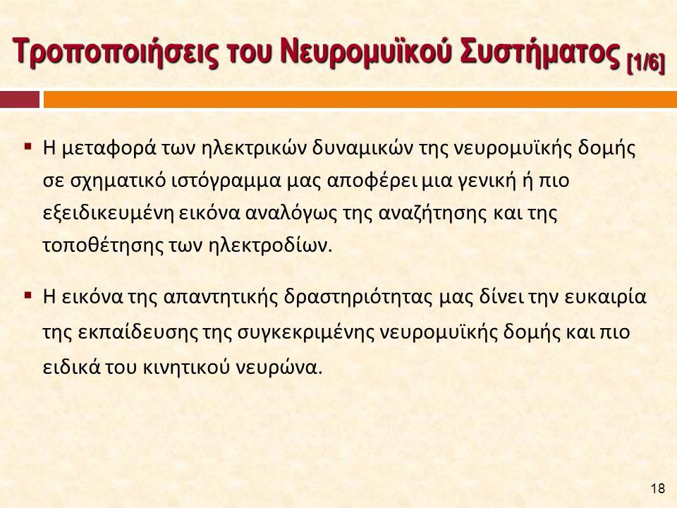 Τροποποιήσεις του Νευρομυϊκού Συστήματος [2/6]